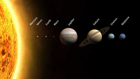 bad astronomy scaling  solar system