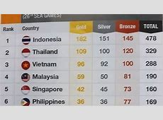 Waduh! Nggak Cuma Indonesia, 3 Negara Ini Juga Jadi