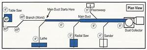 Dust Collection Information  U2013 Air Handling Systems