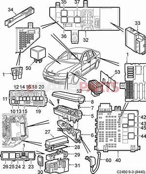 2003 Saab 93 Convertible Wiring Diagram W Bruce Cameron Karin Gillespie 41478 Enotecaombrerosse It