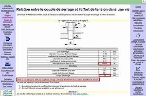 Couple De Serrage : couple de serrage dans l aluminium l 39 artisanat et l 39 industrie ~ Medecine-chirurgie-esthetiques.com Avis de Voitures
