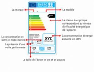 Calcul Consommation Electrique D Un Appareil : les appareils informatiques alec ~ Dailycaller-alerts.com Idées de Décoration