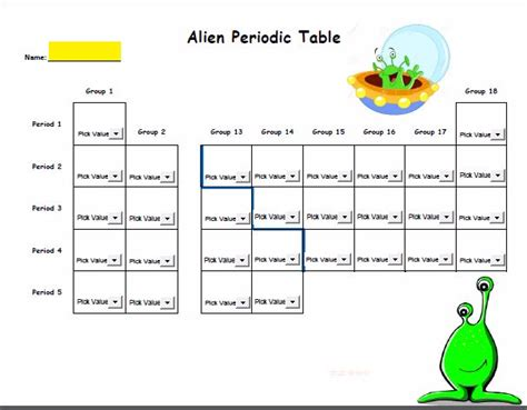 Alien Periodic Table Worksheet The Best Worksheets Image