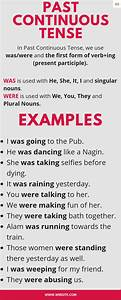 Chart En Español Past Continuous Tense Rules And Examples English Español