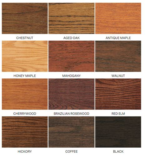 minwax stain colors minwax 26030 1 2 pint gel stain interior wood antique