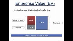 Enterprise Value Berechnen : enterprise value ev youtube ~ Themetempest.com Abrechnung