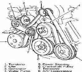 similiar ford 5 4 engine parts diagram keywords ford triton v8 engine diagram ford 5 4 triton engine diagram 2006 ford