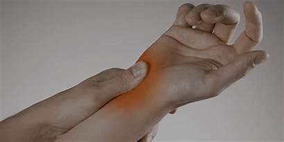 Wrist Injuries Shoulder Elbow Treatments Banner