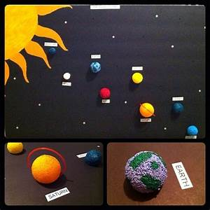 Fourth Grade Solar System Projects - Pics about space