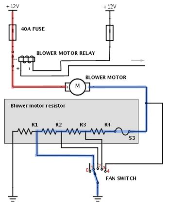 Blower Motor Resistor How Works Symptoms Problems