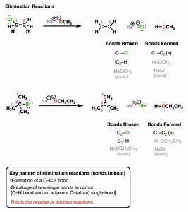 Introduction To Elimination Reactions  U2013 Master Organic