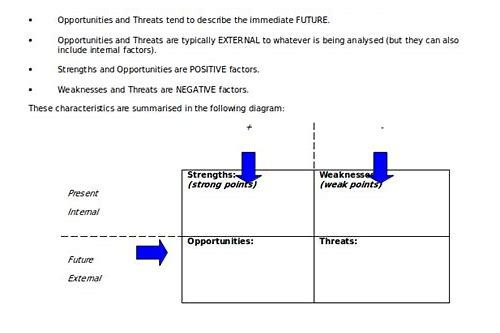 download swot template in ms word