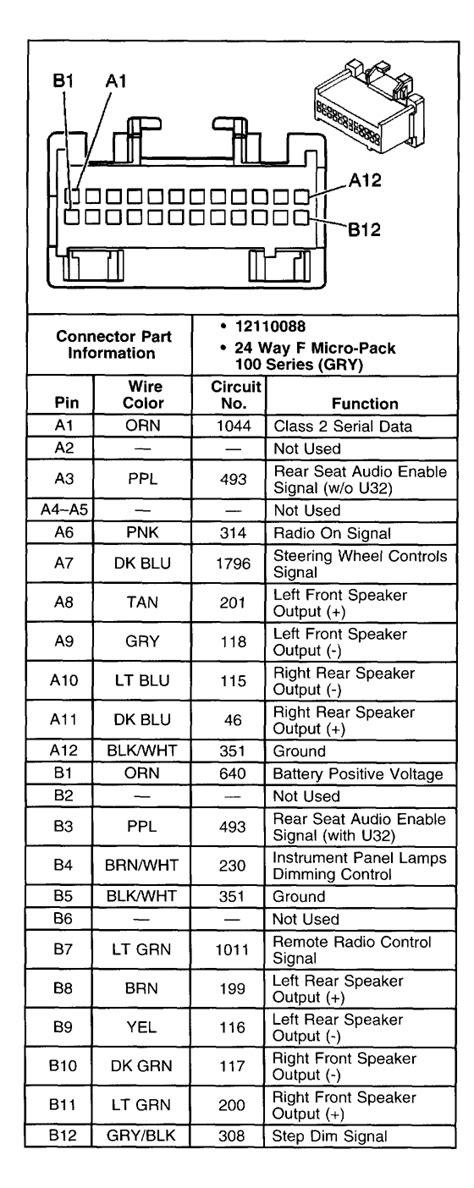 como saber el orden para del cable de un carro Chevrolet