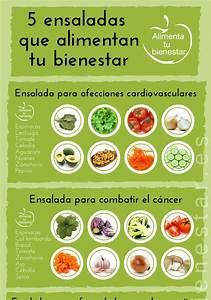 5 11 En M : beneficios de los diferentes tipos de ensalada ~ Dailycaller-alerts.com Idées de Décoration