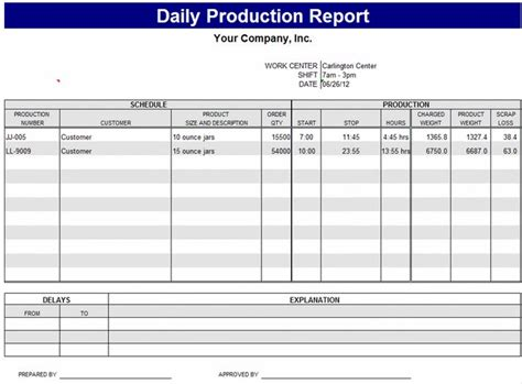production plan template production schedule template schedule template free
