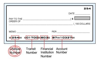 check transit number sunk cost