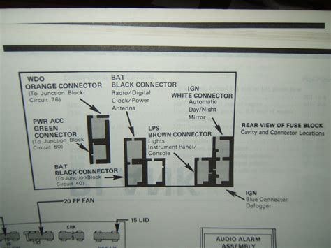 Fuse Box Diagram For Camaro Iroc Third Generation