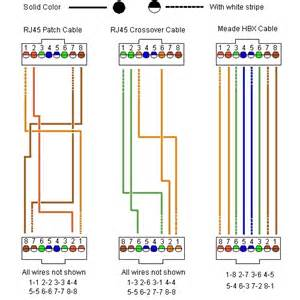 cat5 wiring diagram female cat5 image wiring diagram similiar category 5 cable wiring diagram keywords on cat5 wiring diagram female