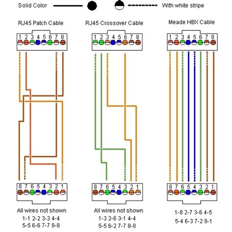 standard cat5 wiring diagram