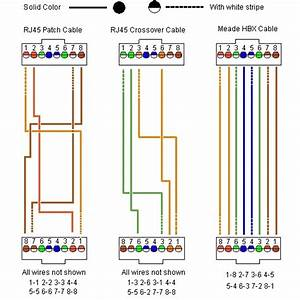 Cat 5 Wiring Diagram : standard cat5 wiring diagram ~ A.2002-acura-tl-radio.info Haus und Dekorationen