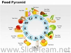 Healthful Food With Vitamins Ppt Chart