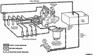 I Need A Diagram For A 1989 Diesel F250 Fuel System  It Appears There Are Two Fuel Return Lines