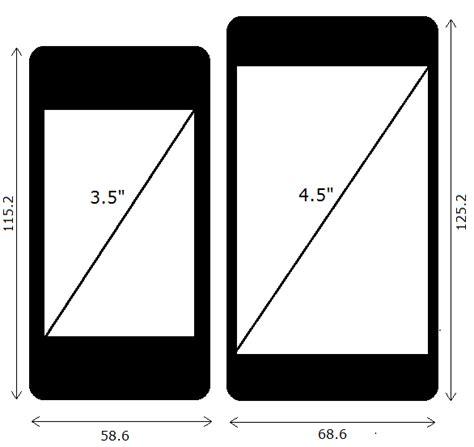 ipad mini 1 display auflösung