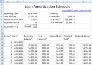 Microsoft Excel Amortization Schedule Template 8 Printable Amortization Schedule Templates Excel Templates