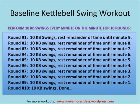 kettlebell swing swings workout repetition reps beginners results rep total