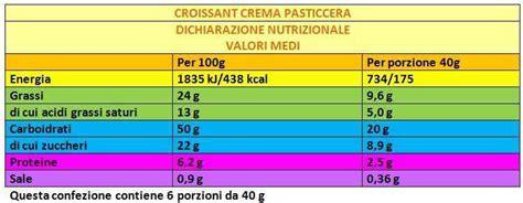 tabelle nutrizionali ministero della salute