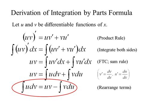 Integration By Parts Method Of Substitution Integration By Parts  Ppt Video Online Download