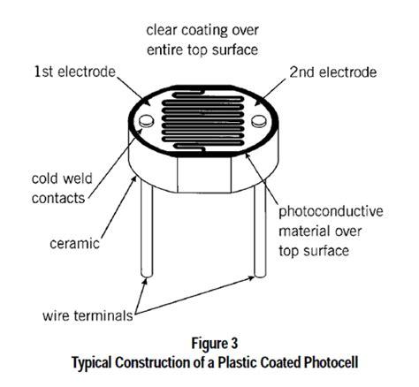 Photocell Tutorial