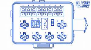 Dodge Dakota V8 1994 Mini Fuse Box  Block Circuit Breaker Diagram  U00bb Carfusebox