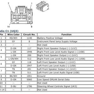 Chevy Avalanche Radio Wiring Diagram