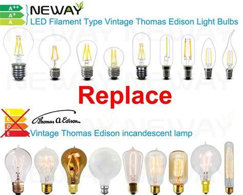 Light Bulb Types E27 Gallery