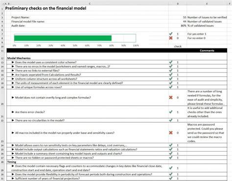 financial model audit check list spreadsheet eloquens