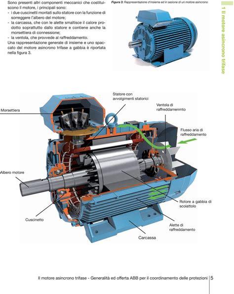 Motore A Gabbia Di Scoiattolo by Il Motore Asincrono Trifase Pdf