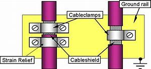 Laying Cable In A Switch Cabinet