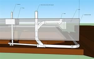 Under Slab Plumbing Diagram