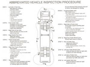 cdl pre trip inspection diagram this above covers the basic of what you should inspect