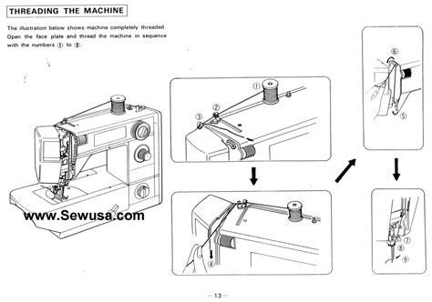 Necchi Sewing Machine Threading Diagram