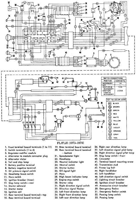 Harley Davidson Fog Light Wiring Diagram by Wrg 7447 Harley Davidson Handlebar Switch Wiring Diagram