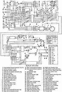 Harley Davidson Softail Slim Wiring Diagram