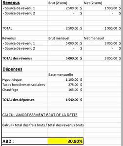 Calcul Frais Réels 2017 : acheter une maison comprendre et calculer ses ratios de qualifications abd et atd ~ Medecine-chirurgie-esthetiques.com Avis de Voitures