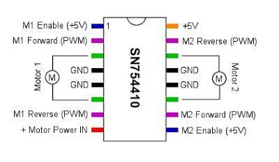 stm  stepper motor control hacksterio