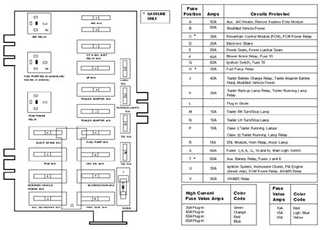 2000 Econoline Fuse Diagram by We Are Working On A 2000 Ford E350 Econoline 7 3 L 445