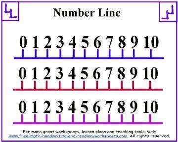 printable number linepositive negative number lines