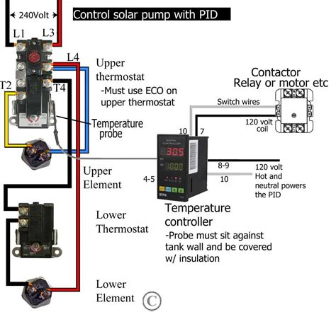 Wiring Diagram Water Heater Timer by Pin By Gene Haynes On Diy Water Heater Water Plumbing Diy