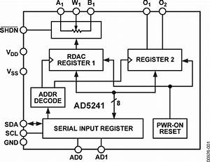 Ad5241 Datasheet And Product Info