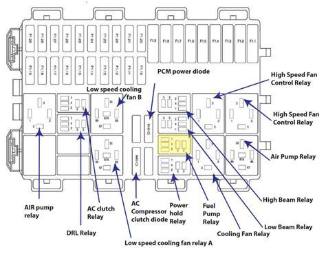 ford focus fuse diagrams ricks  auto repair